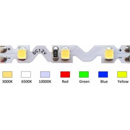 Module 1 LED Samsung 2835 SMD - 0.48W/12V - IP67 Haute Luminosité